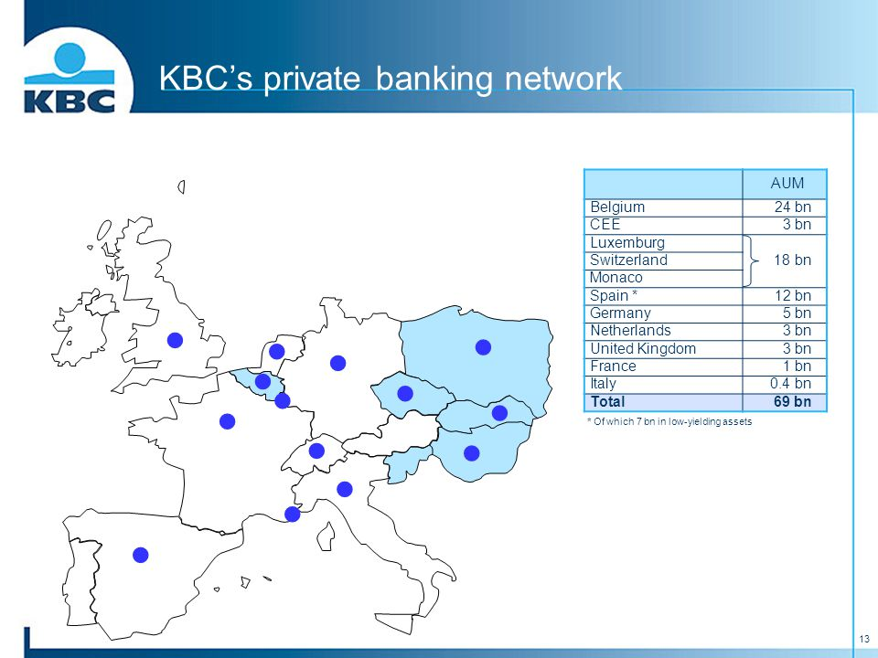 13 KBC's private banking network AUM Belgium 24 bn CEE 3 bn Luxemburg Switzerland 18 bn Monaco Spain * 12 bn Germany 5 bn Netherlands 3 bn United Kingdom 3 bn France 1 bn Italy 0.4 bn Total 69 bn * Of which 7 bn in low-yielding assets