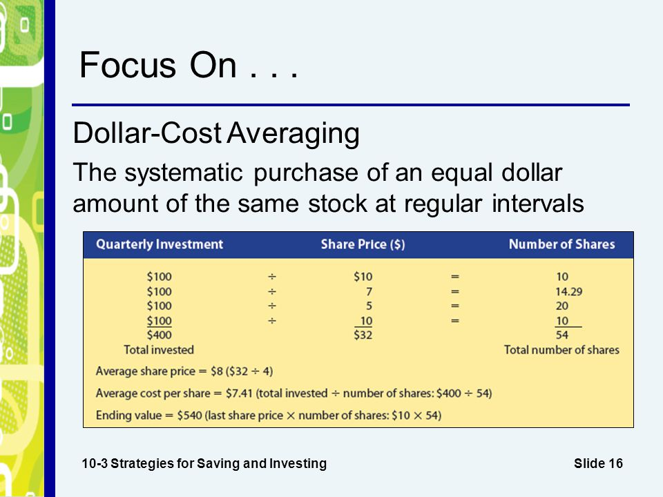Slide 16 Focus On... Dollar-Cost Averaging The systematic purchase of an equal dollar amount of the same stock at regular intervals 10-3 Strategies fo
