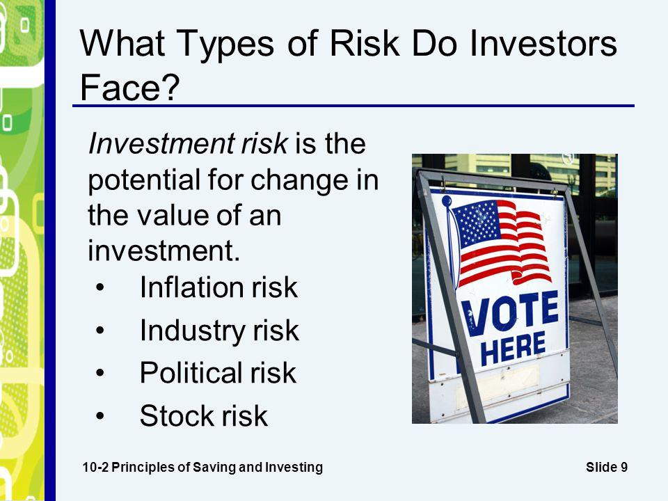 Slide 9 What Types of Risk Do Investors Face? 10-2 Principles of Saving and Investing Inflation risk Industry risk Political risk Stock risk Investmen