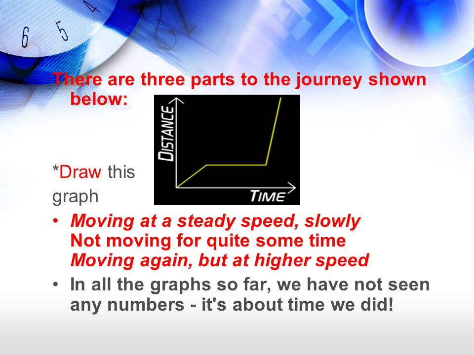 There are three parts to the journey shown below: *Draw this graph Moving at a steady speed, slowly Not moving for quite some time Moving again, but at higher speed In all the graphs so far, we have not seen any numbers - it s about time we did!