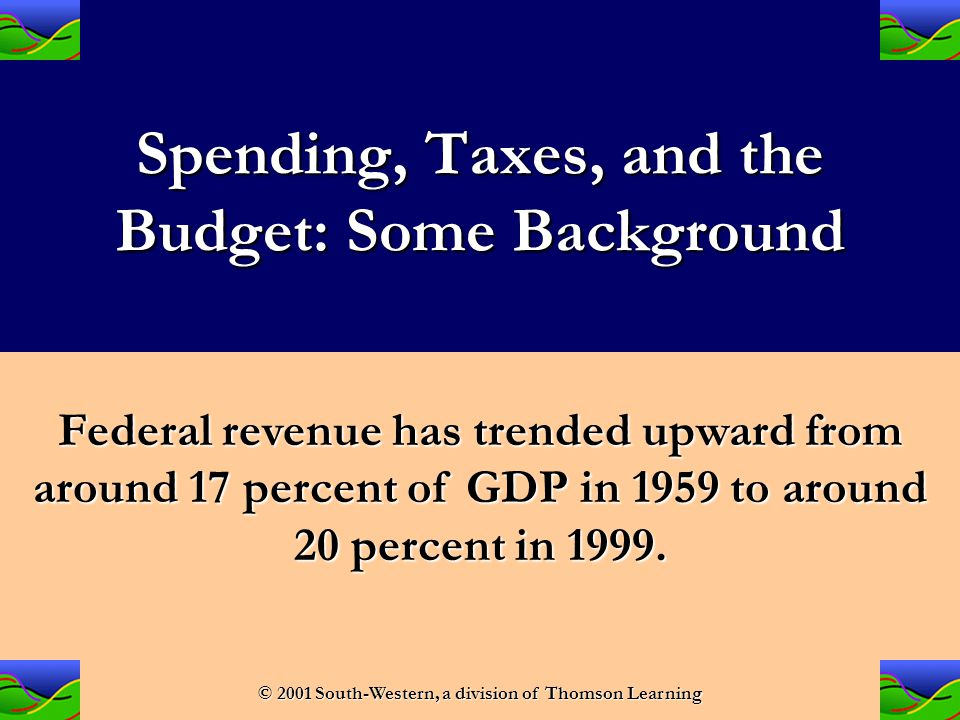 Spending, Taxes, and the Budget: Some Background Issues Regarding Other Federal Taxes Corporate Profits TaxCorporate Profits Tax Double TaxationDouble Taxation Excise TaxesExcise Taxes © 2001 South-Western, a division of Thomson Learning