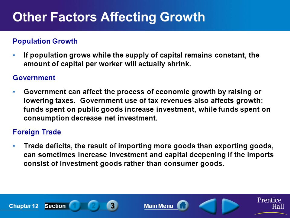 Chapter 12SectionMain Menu Other Factors Affecting Growth Population Growth If population grows while the supply of capital remains constant, the amount of capital per worker will actually shrink.