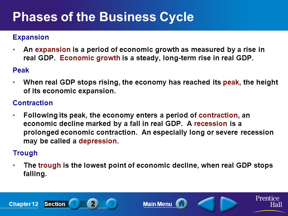 Chapter 12SectionMain Menu Phases of the Business Cycle Expansion An expansion is a period of economic growth as measured by a rise in real GDP.