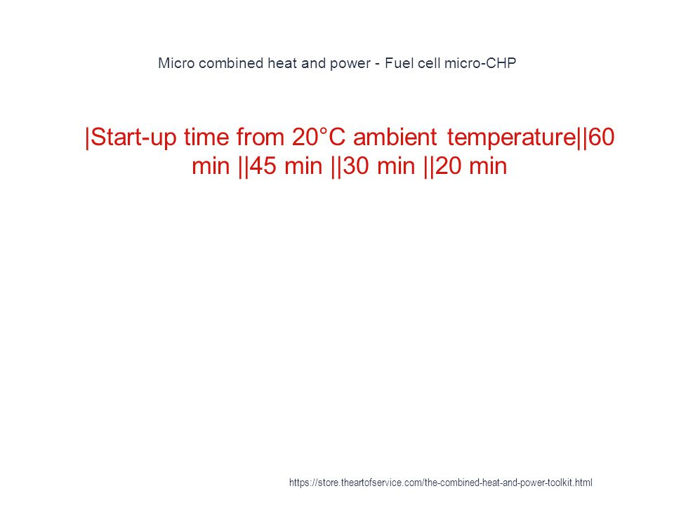 Micro combined heat and power - Fuel cell micro-CHP 1 |Start-up time from 20°C ambient temperature||60 min ||45 min ||30 min ||20 min https://store.th