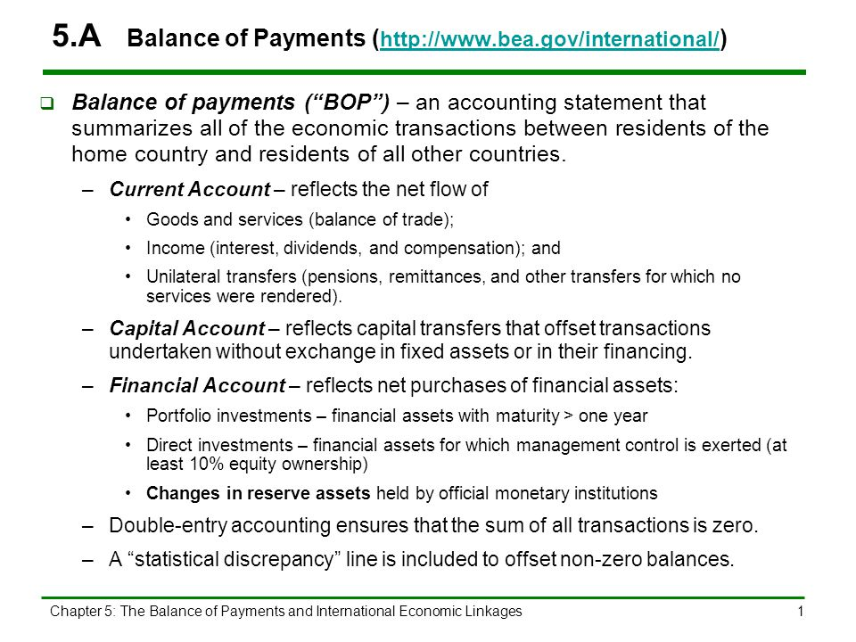 Chapter 5: The Balance of Payments and International Economic Linkages1 5.A Balance of Payments ( http://www.bea.gov/international/ ) http://www.bea.g