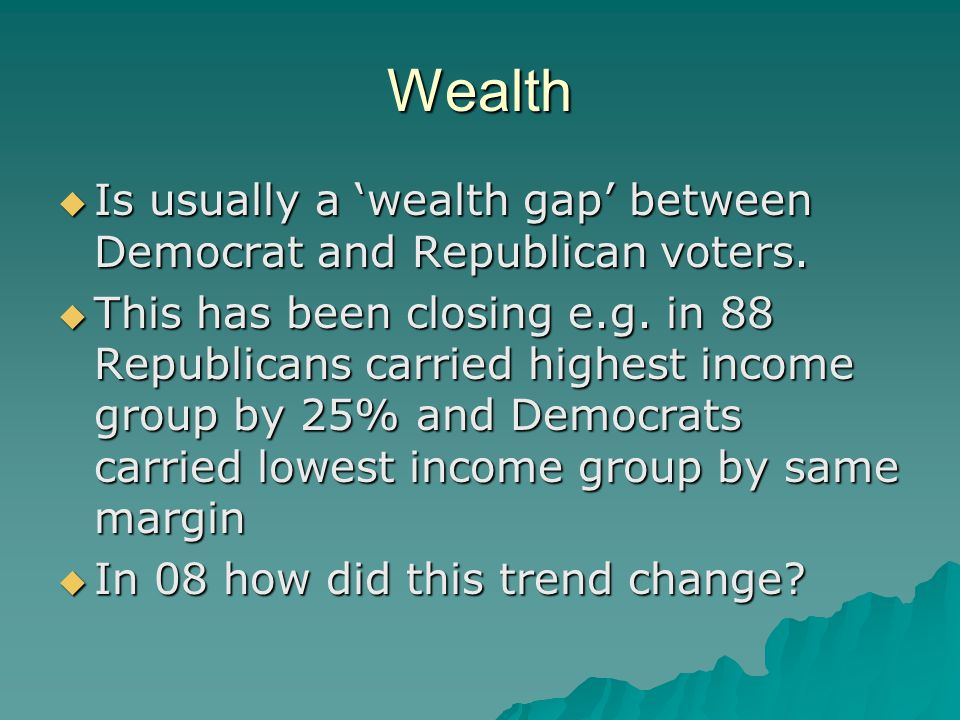 Wealth  Is usually a 'wealth gap' between Democrat and Republican voters.