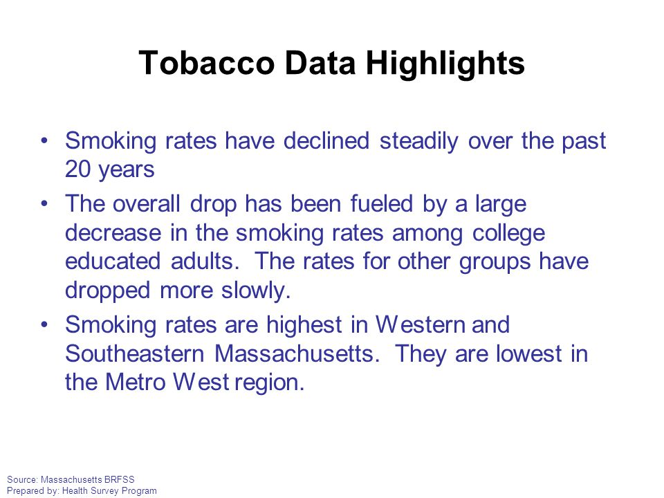Source: Massachusetts BRFSS Prepared by: Health Survey Program Tobacco Data Highlights Smoking rates have declined steadily over the past 20 years The