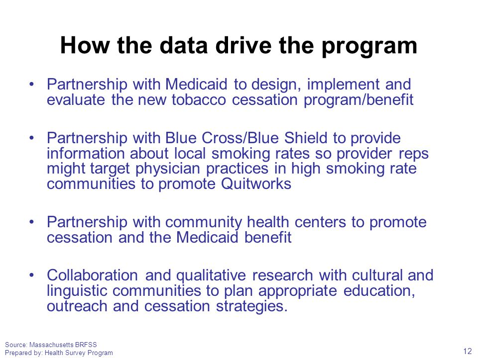 Source: Massachusetts BRFSS Prepared by: Health Survey Program How the data drive the program Partnership with Medicaid to design, implement and evalu
