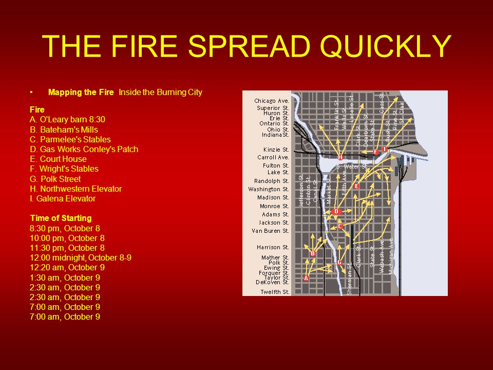 THE FIRE SPREAD QUICKLY Mapping the Fire Inside the Burning City Fire A.