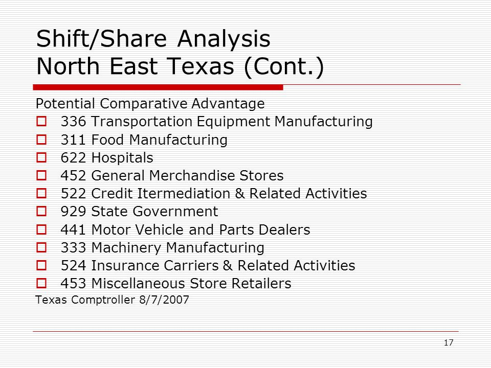 17 Shift/Share Analysis North East Texas (Cont.) Potential Comparative Advantage  336 Transportation Equipment Manufacturing  311 Food Manufacturing  622 Hospitals  452 General Merchandise Stores  522 Credit Itermediation & Related Activities  929 State Government  441 Motor Vehicle and Parts Dealers  333 Machinery Manufacturing  524 Insurance Carriers & Related Activities  453 Miscellaneous Store Retailers Texas Comptroller 8/7/2007