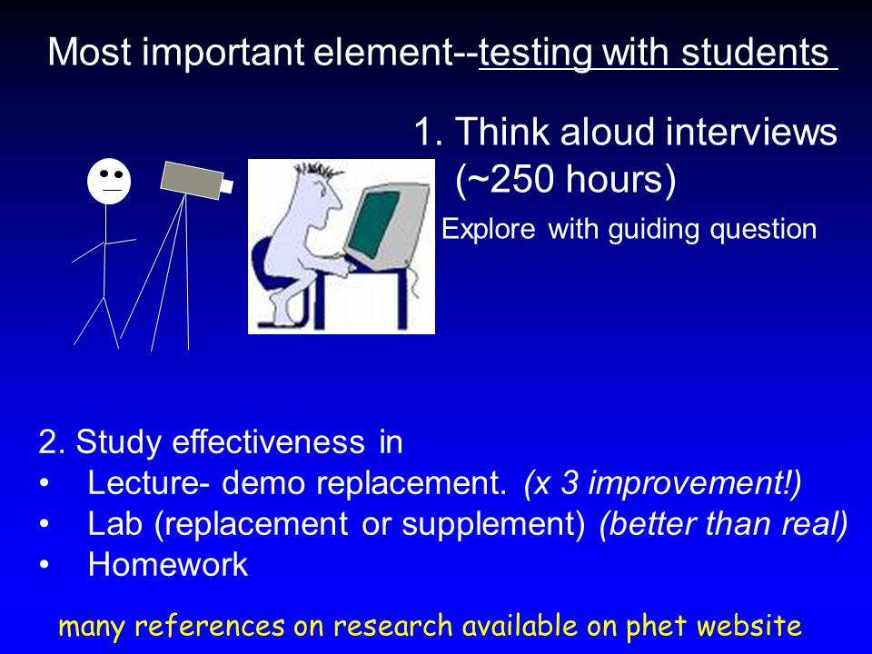 Experts- - really like.Students--Watch without interacting.