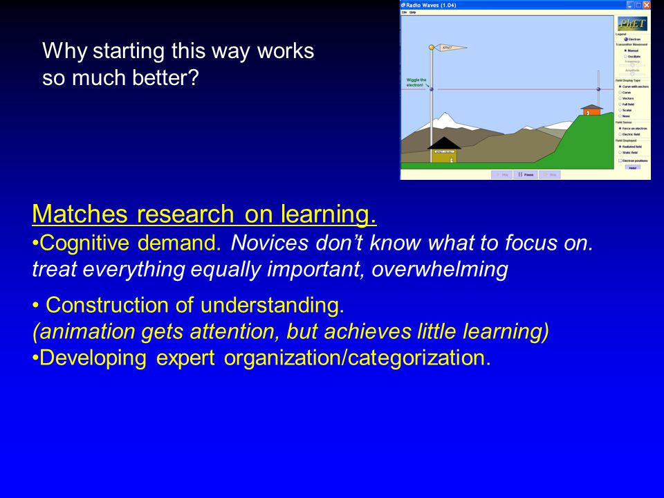 Matches research on learning. Cognitive demand. Novices don't know what to focus on.