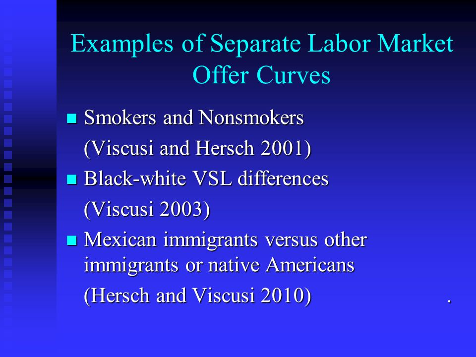 Examples of Separate Labor Market Offer Curves Smokers and Nonsmokers Smokers and Nonsmokers (Viscusi and Hersch 2001) Black-white VSL differences Black-white VSL differences (Viscusi 2003) Mexican immigrants versus other immigrants or native Americans Mexican immigrants versus other immigrants or native Americans (Hersch and Viscusi 2010).