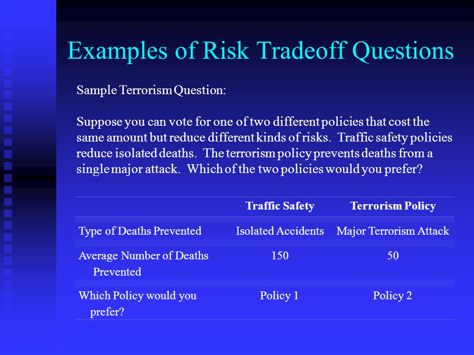 Examples of Risk Tradeoff Questions Sample Terrorism Question: Suppose you can vote for one of two different policies that cost the same amount but reduce different kinds of risks.