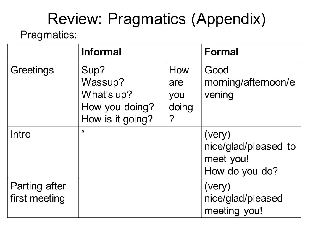 Review: Pragmatics (Appendix) Pragmatics: InformalFormal GreetingsSup.