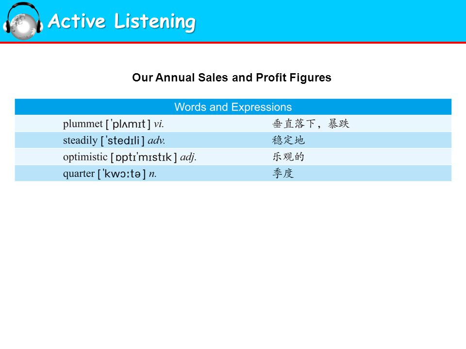 Active Listening Our Annual Sales and Profit Figures