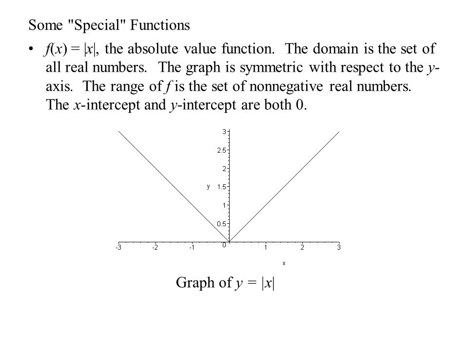 More Special Functions f(x) = x 2, the squaring function.