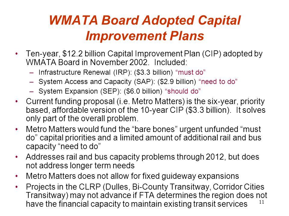 11 WMATA Board Adopted Capital Improvement Plans Ten-year, $12.2 billion Capital Improvement Plan (CIP) adopted by WMATA Board in November 2002. Inclu