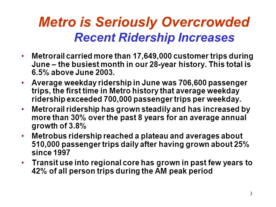 3 Metro is Seriously Overcrowded Recent Ridership Increases Metrorail carried more than 17,649,000 customer trips during June – the busiest month in our 28-year history.
