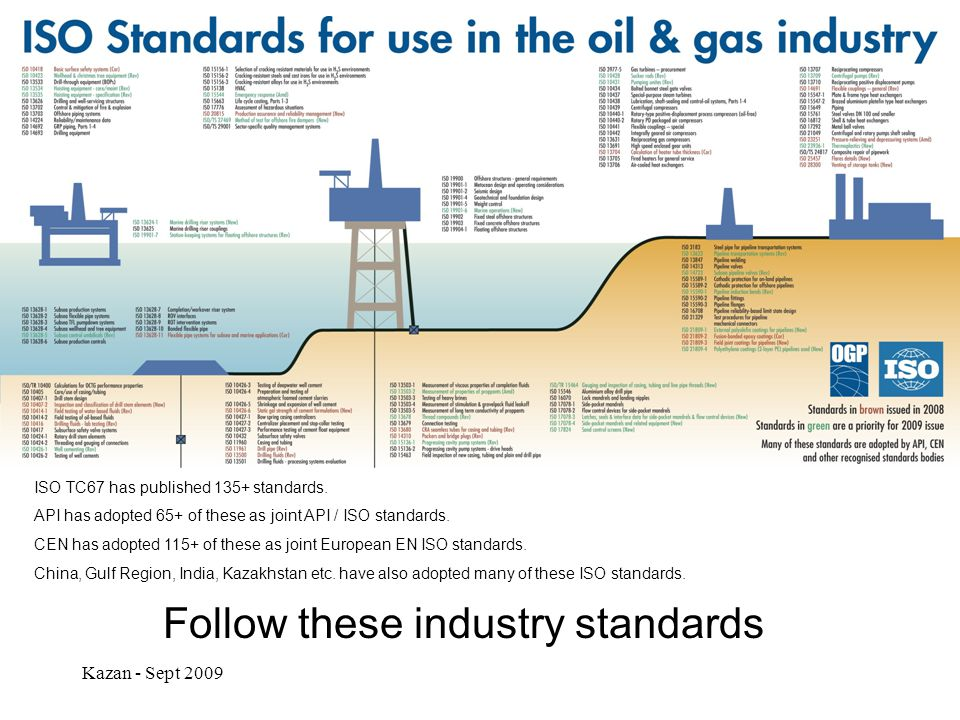 Kazan - Sept 2009 ISO TC67 has published 135+ standards. API has adopted 65+ of these as joint API / ISO standards. CEN has adopted 115+ of these as j