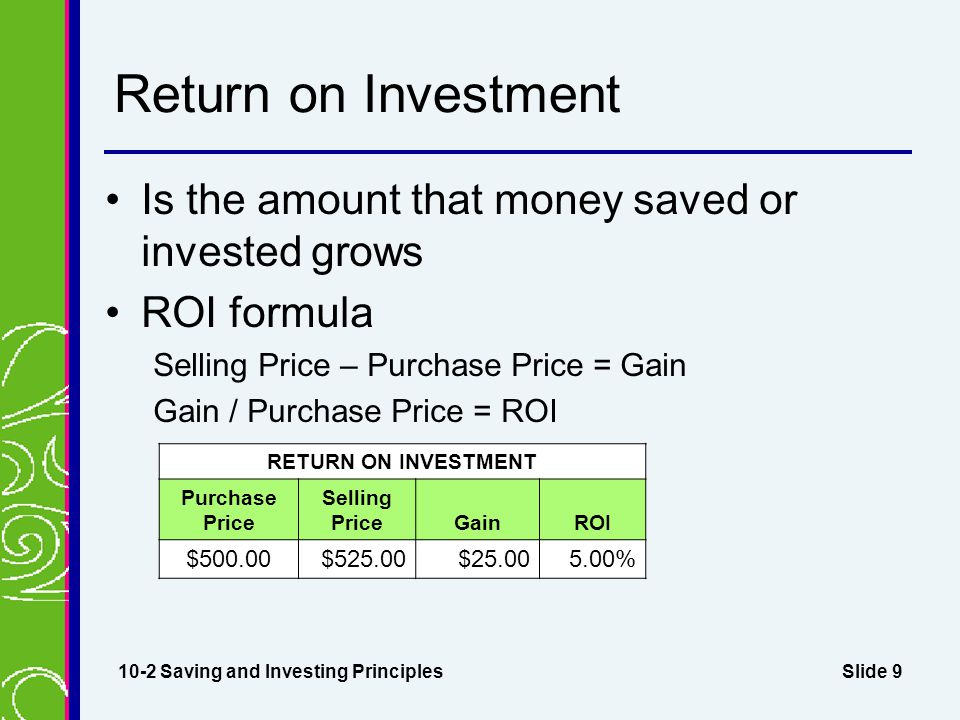 Slide 9 Return on Investment Is the amount that money saved or invested grows ROI formula Selling Price – Purchase Price = Gain Gain / Purchase Price = ROI 10-2 Saving and Investing Principles RETURN ON INVESTMENT Purchase Price Selling PriceGainROI $500.00$525.00$25.005.00%
