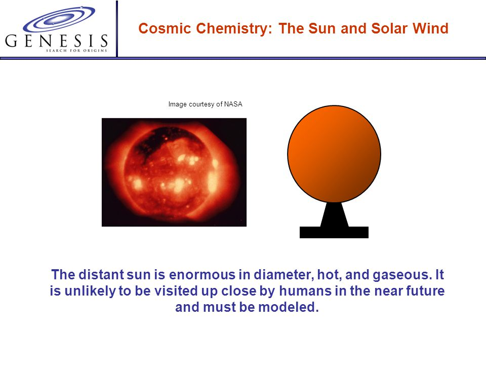 Cosmic Chemistry: The Sun and Solar Wind How are models developed.