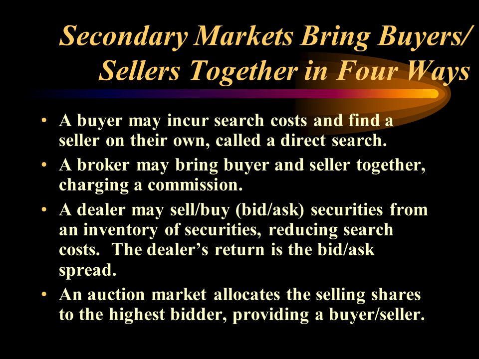 Secondary Markets Bring Buyers/ Sellers Together in Four Ways A buyer may incur search costs and find a seller on their own, called a direct search.