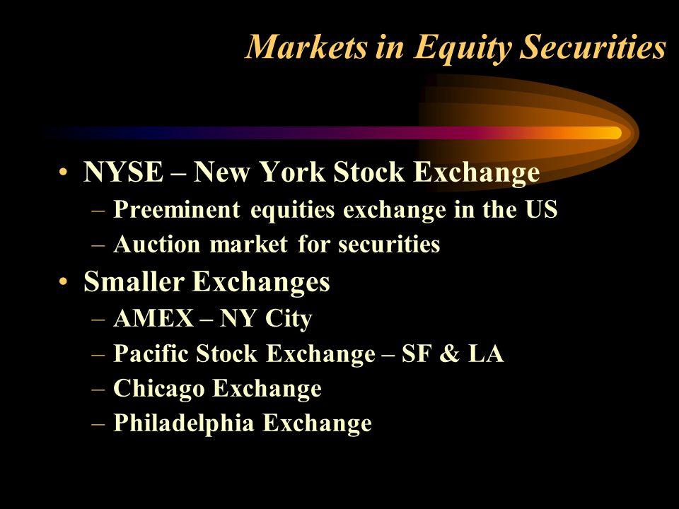 Markets in Equity Securities NYSE – New York Stock Exchange –Preeminent equities exchange in the US –Auction market for securities Smaller Exchanges –AMEX – NY City –Pacific Stock Exchange – SF & LA –Chicago Exchange –Philadelphia Exchange