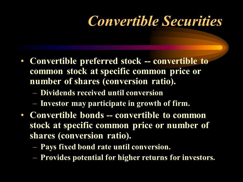 Holders of Corporate Equity Securities (September 30, 1998)