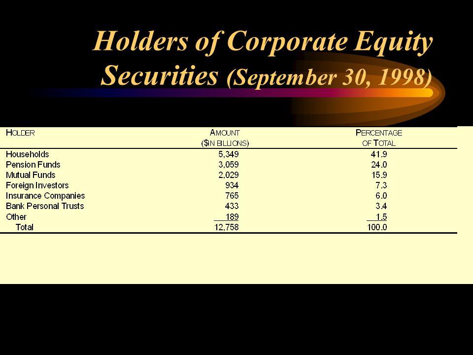 New York Stock Exchange Composite Transactions