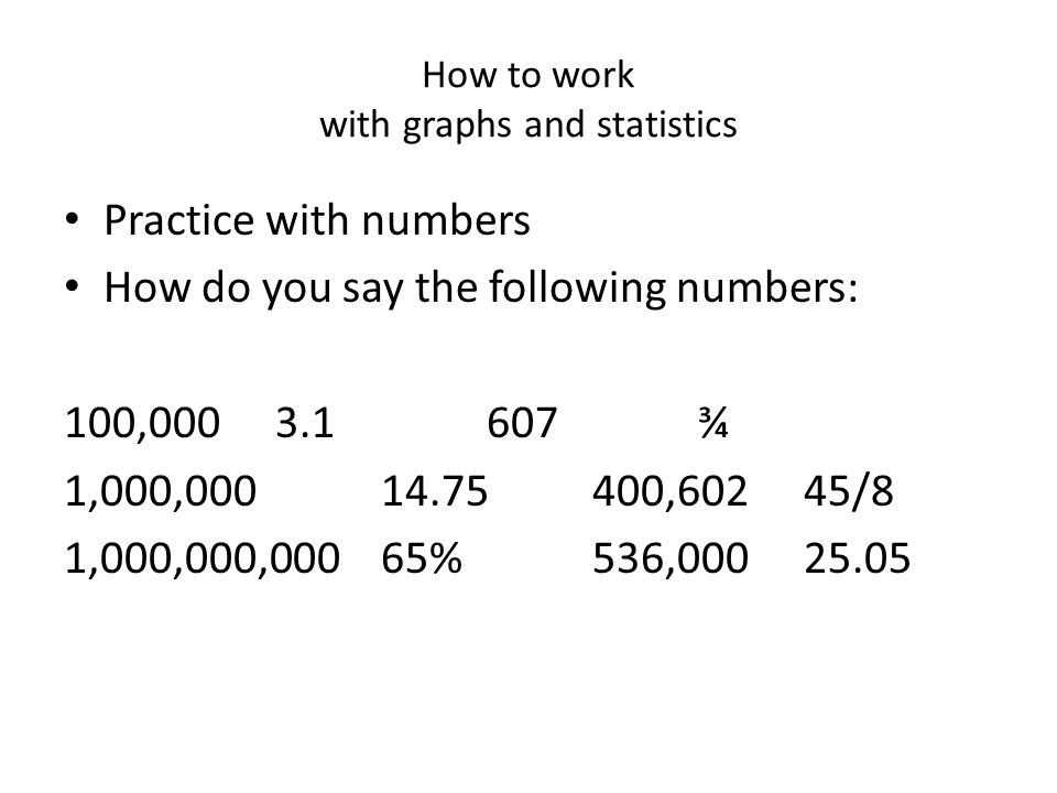 Practice with numbers How do you say the following numbers: 100,0003.1607¾ 1,000,00014.75400,602 45/8 1,000,000,00065%536,00025.05