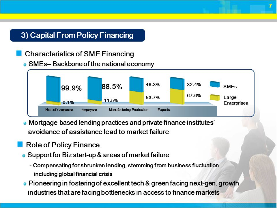 18 Appraisal of credit guarantee operating performance Strengthen the public benefits of financing functions by supporting technological and business viability-oriented innovative enterprises having future growth potential despite their more or less weak collateral and low credit ratings.
