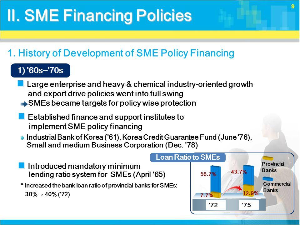 9 Ⅱ. SME Financing Policies 1.