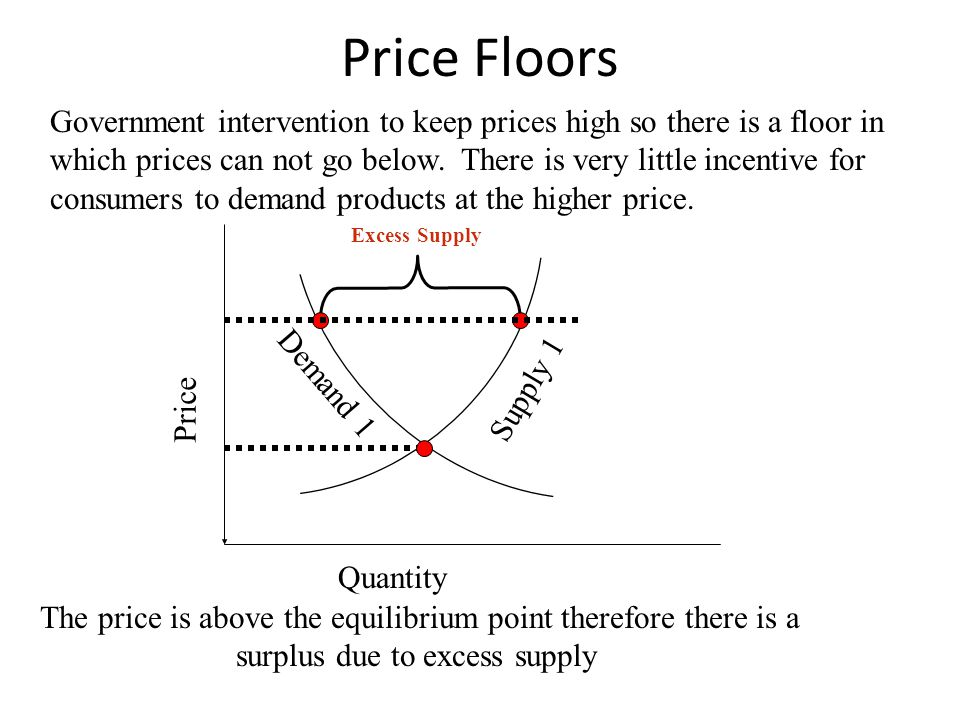 Price Floors – Gov't imposing minimum prices to reward suppliers for their efforts or to keep them in business – Sometimes referred to as price supports – Minimum wage and supports to agriculture
