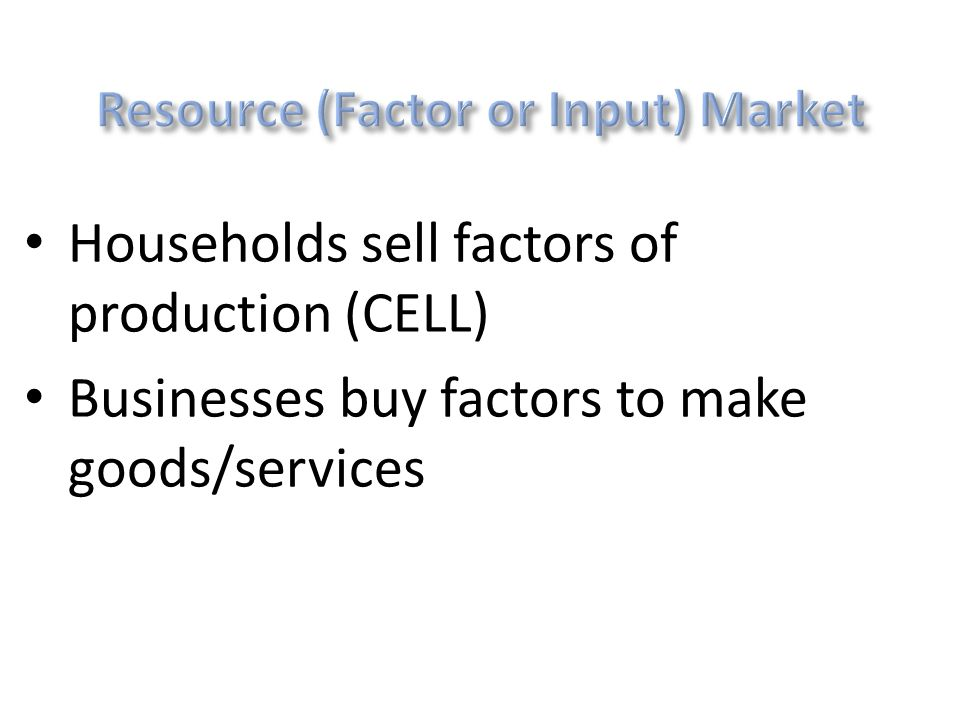 Circular Flow Factor Market Firms Product Market Household Government Goods and Services Labor Money Wages Mixed Economy FactorsFactors G & SG & S Taxes Butter Taxes Butter $ $