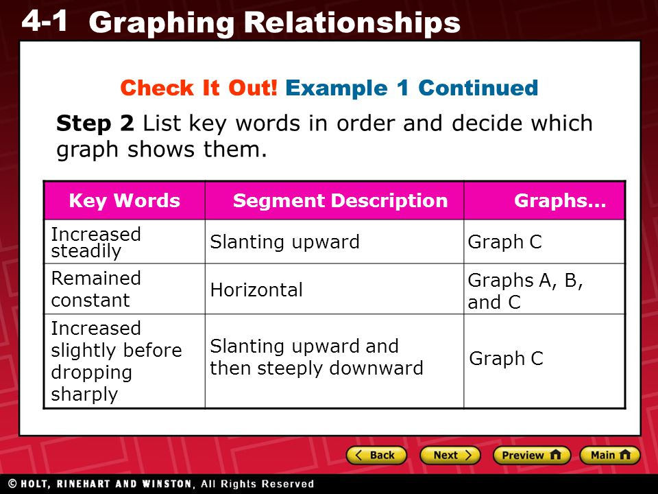 4-1 Graphing Relationships Step 2 List key words in order and decide which graph shows them.