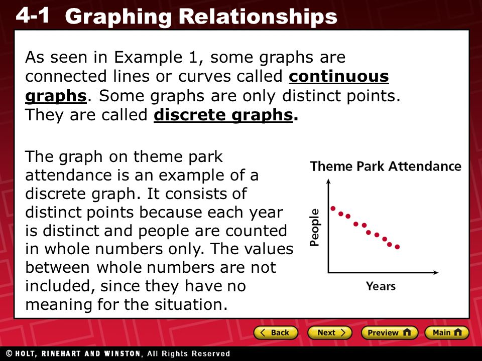 4-1 Graphing Relationships As seen in Example 1, some graphs are connected lines or curves called continuous graphs.