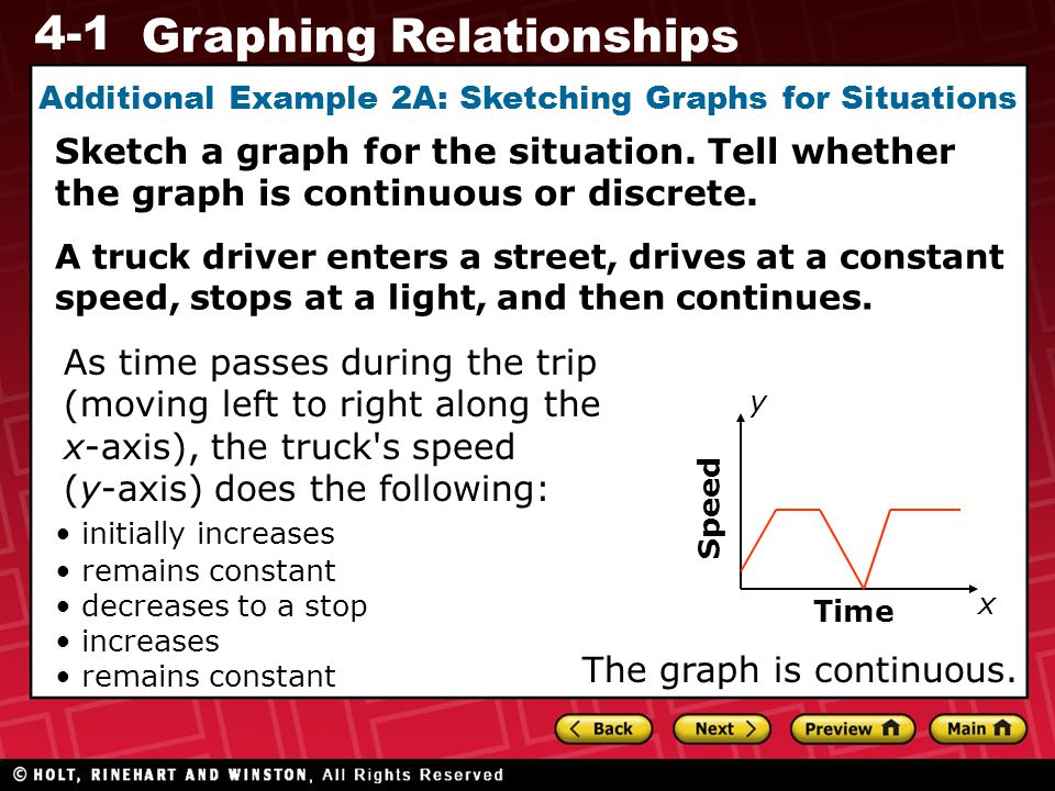 4-1 Graphing Relationships Additional Example 2A: Sketching Graphs for Situations Sketch a graph for the situation.