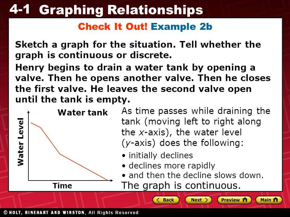 4-1 Graphing Relationships Sketch a graph for the situation.