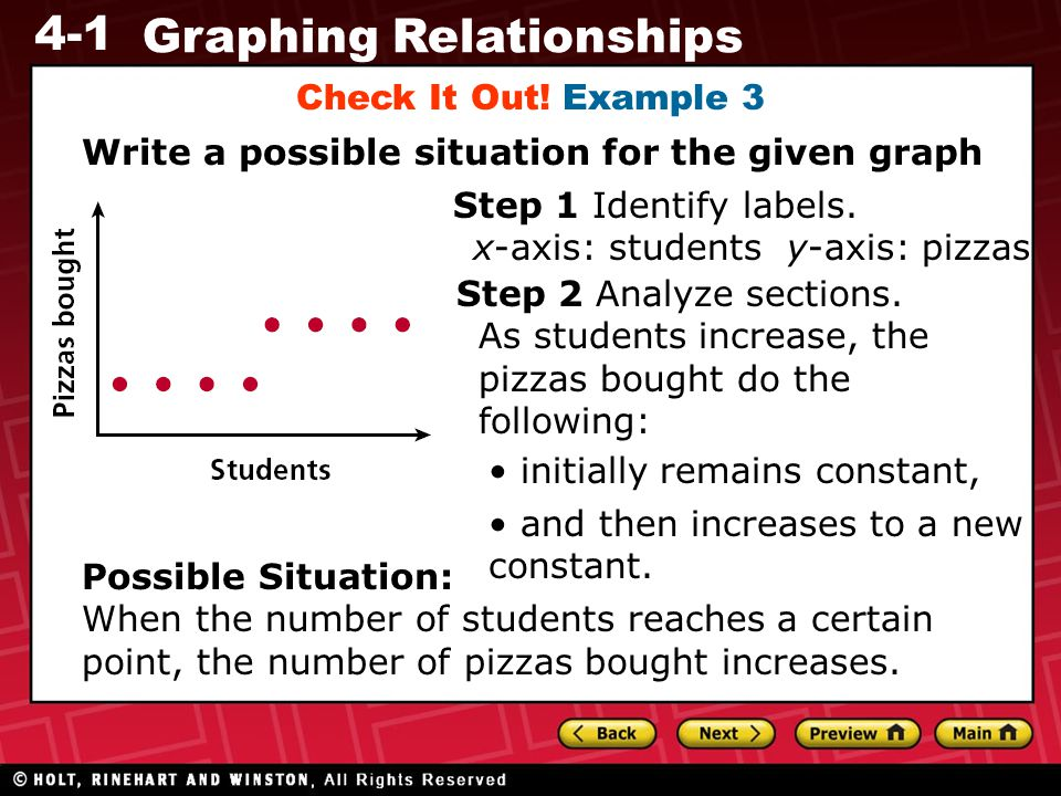 4-1 Graphing Relationships Check It Out.