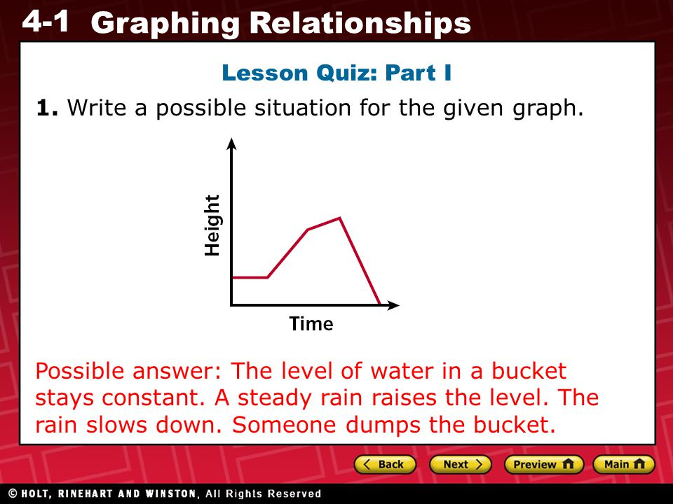 4-1 Graphing Relationships Lesson Quiz: Part I 1. Write a possible situation for the given graph.