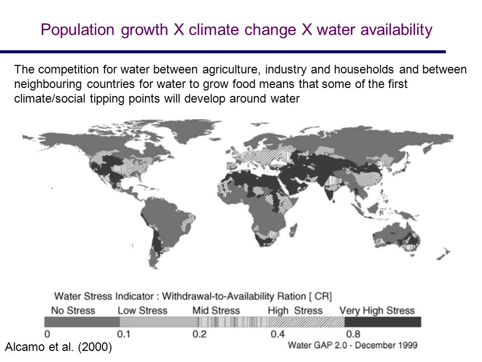 Population growth X climate change X water availability Alcamo et al. (2000) The competition for water between agriculture, industry and households an