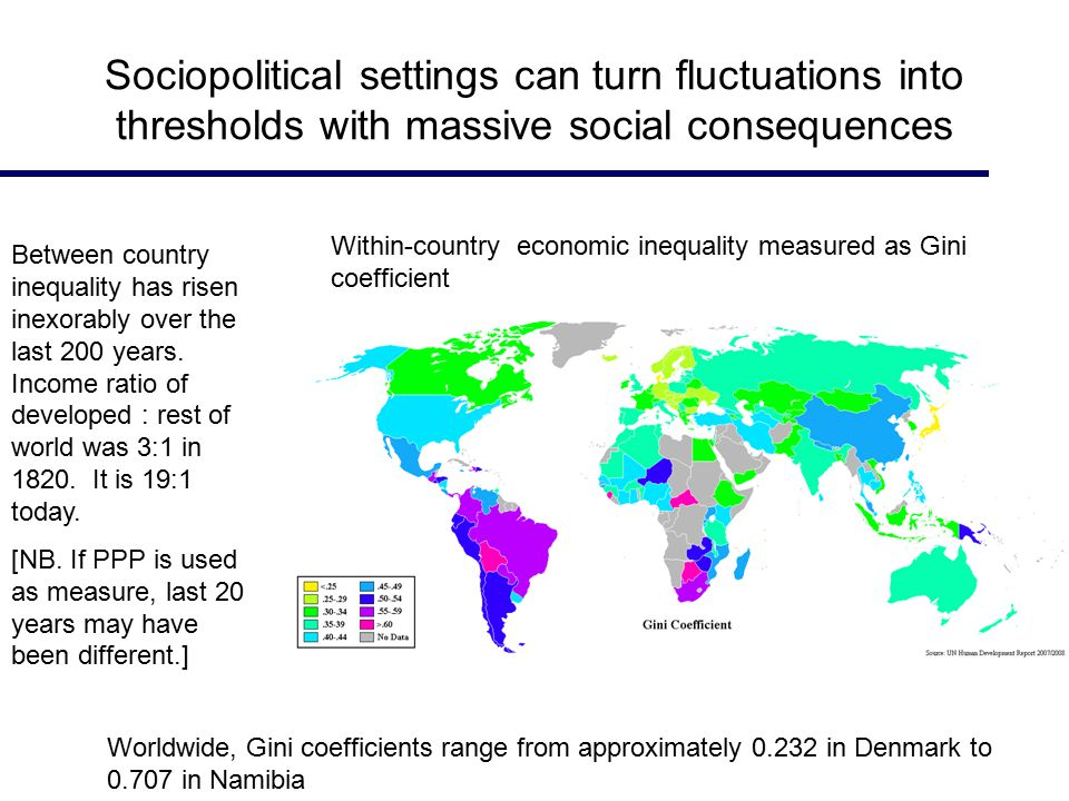 Sociopolitical settings can turn fluctuations into thresholds with massive social consequences Within-country economic inequality measured as Gini coefficient Between country inequality has risen inexorably over the last 200 years.