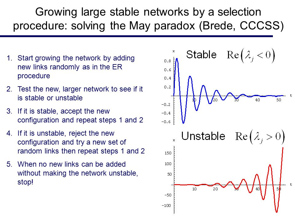Growing large stable networks by a selection procedure: solving the May paradox (Brede, CCCSS) 1.Start growing the network by adding new links randoml
