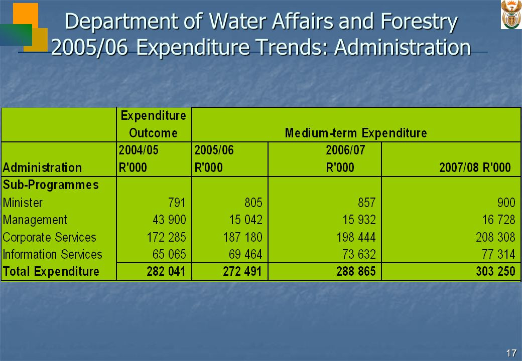 17 Department of Water Affairs and Forestry 2005/06 Expenditure Trends: Administration