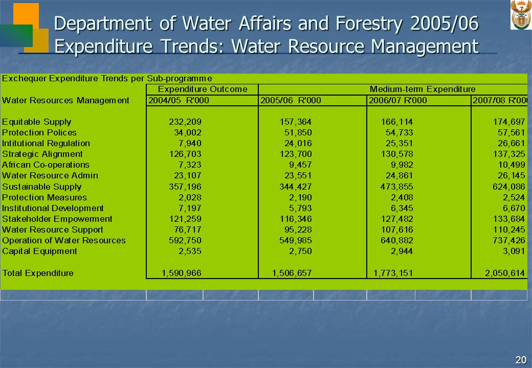 20 Department of Water Affairs and Forestry 2005/06 Expenditure Trends: Water Resource Management