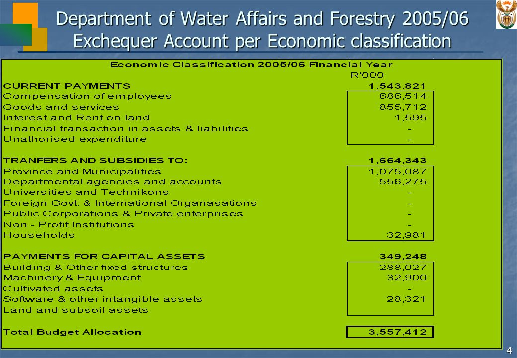 5 Department of Water Affairs and Forestry 2005/06 Exchequer Account per Programme