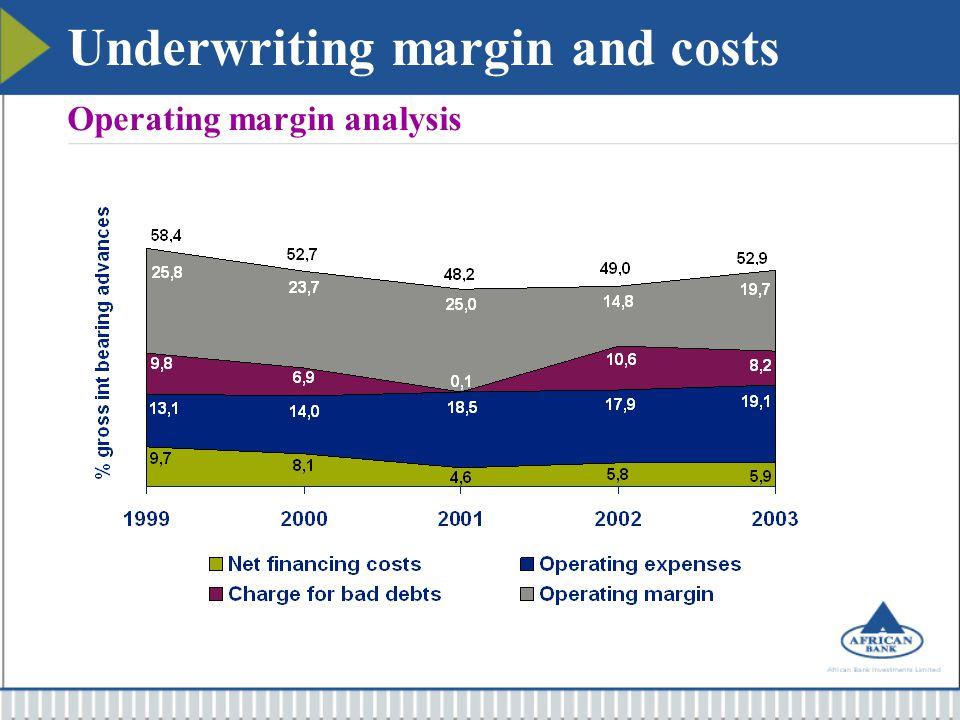 Operating margin analysis