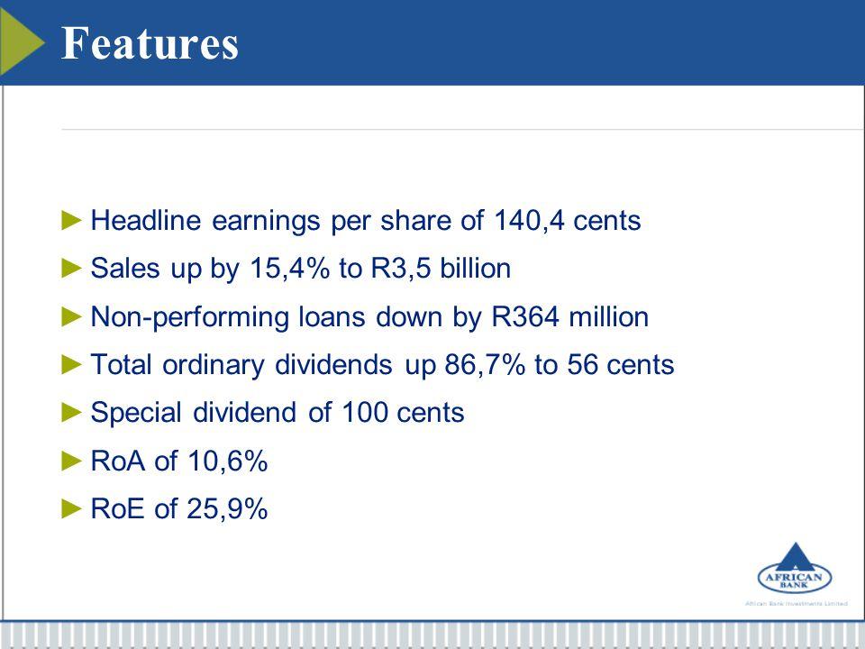 RoA and RoE Return on assetsReturn on equity