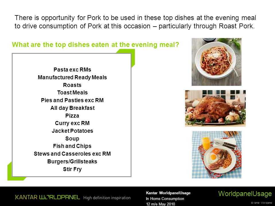 © Kantar Worldpanel WorldpanelUsage Kantar WorldpanelUsage In Home Consumption 12 m/e May 2010 There is opportunity for Pork to be used in these top dishes at the evening meal to drive consumption of Pork at this occasion – particularly through Roast Pork.